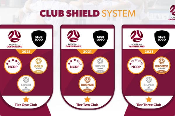 Football Queensland has announced a new club shield system which sorts teams into three tiers to provide more clarity for the local community.