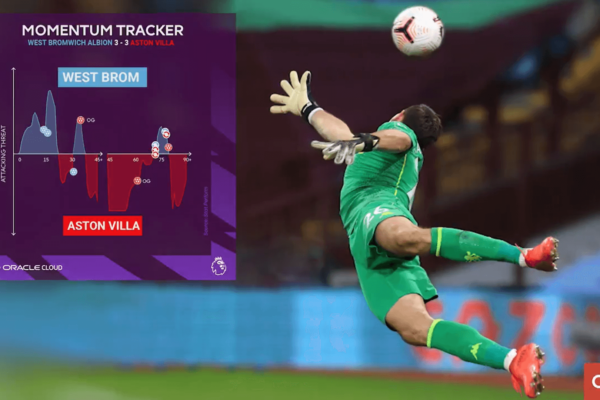 The Premier League has chosen Oracle to be their official cloud provider, featuring groundbreaking match statistics for live broadcasts.
